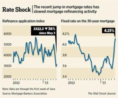 refinance mortgage rates with poor credit