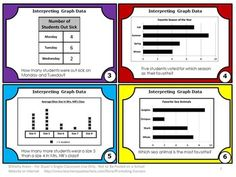 FREE Interpreting Graph Data: Graphing: You will receive 6 printable task cards focusing on the 3rd grade Common Core skill of interpreting graph data. You will also receive a student response form and answer key. These Common Core math task cards work well in a math center to reinforce Grade 3 skills.