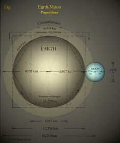 WPP5 Squared Circ Earth Moon Metric img Fig A 1 31 clean, color 05011