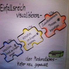 """Willkommens-Flipchart des dreitägigen Trainings: """"Einfallsreich Visualisieren""""."""