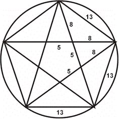 five-sided star contains lines that are related by Fibonacci numbers 5, 8, 13