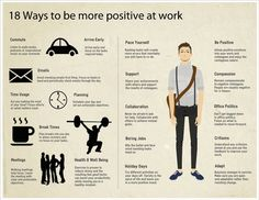 Best 18 Ways to stay positive at Work...!!