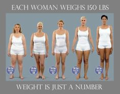 Body Weight Workouts for Women | All women weight 150 Each Woman Weighs 150 Lbs volleyball