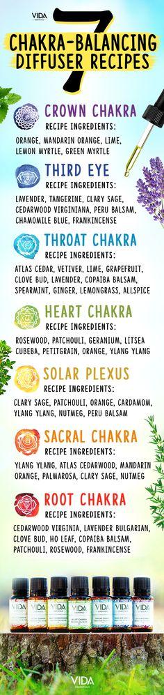 7 Chakra-Balancing Essential Oils Diffuser Recipes