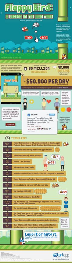 flappy bird info   The Rise And Fall Of Flappy Bird