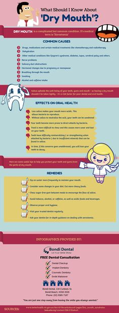 What Should I Know About 'Dry Mouth'? Visit us on http://www.bondidental.com.au/