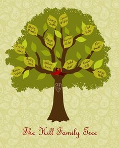 Family Tree Art Custom Personalized and by UrbanFrontiers on Etsy, $30.00