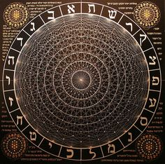 The Wheel of Fortune: Torah, Torus, and the Tesseract – Evolve + Ascend Symbole Protection, The Tesseract, Occult Art, Astral Projection, Wheel Of Fortune, Mystique, Carl Jung, Pentacle, Moorish