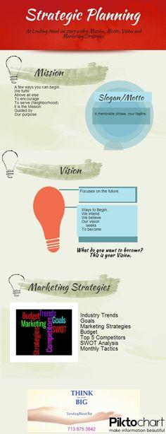 strategic business planning in utilities