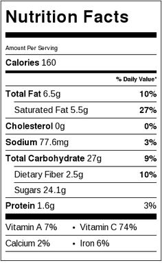 mango-icecream-nutriție