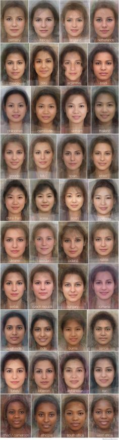 the average woman's face from different countries - They're all so pretty! Also, If any artists were looking for inspiration...