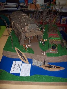 Native american houses school project