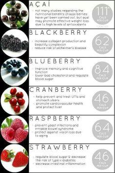 Полезна информация, която трябва да знаеш! #Beauty http://prettyboxbeauty.com/