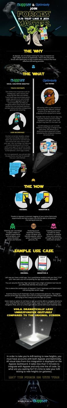 Star Wars Infographic Use Case, Infographics, Star Wars, Movie Posters, Design, Infographic, Starwars, Popcorn Posters, Info Graphics