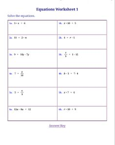 Printables Literal Equations Worksheets literal equations worksheet algebra 1 imperialdesignstudio simple also graphing linear equations
