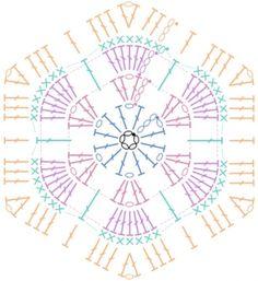 Crochet Squares, Crochet Blocks, Granny Square Crochet Pattern, Crochet Diagram, Crochet Chart, Crochet Basics, Crochet Granny, Crochet Stitches, Crochet Designs