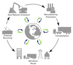 Product lifecycle management - Wikipedia, the free encyclopedia