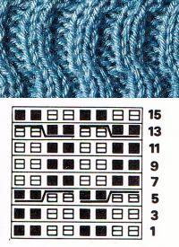Handarbeitszirkel | Zopfstrickmuster stricken mit Hilfsnadel Cable Knitting, Tricks, Crochet, Dots, Tejidos, First Aid, Sewing Patterns, Handarbeit, Ganchillo