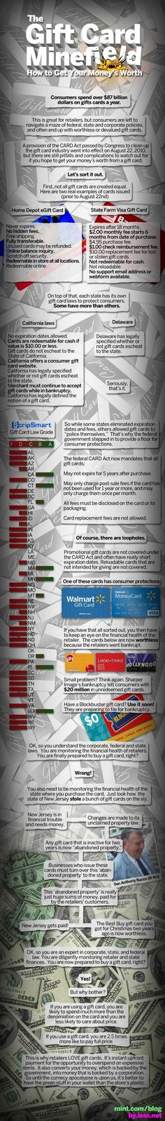 Not all gift cards are created equal. (This was pretty interesting!)