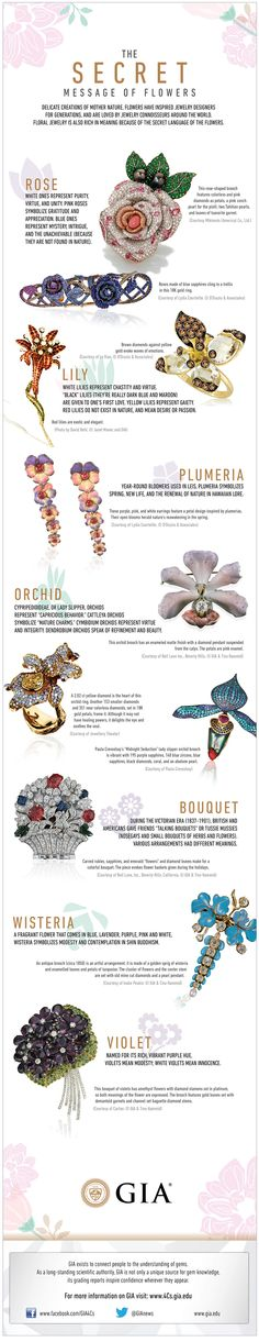 The meanings behind floral jewelry.