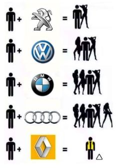 LOL Funny Gags, Funny Jokes, Hilarious, Text Message Meme, Car Brands Logos, Rage Comic, Construction Fails, Car Jokes, Vw Vintage