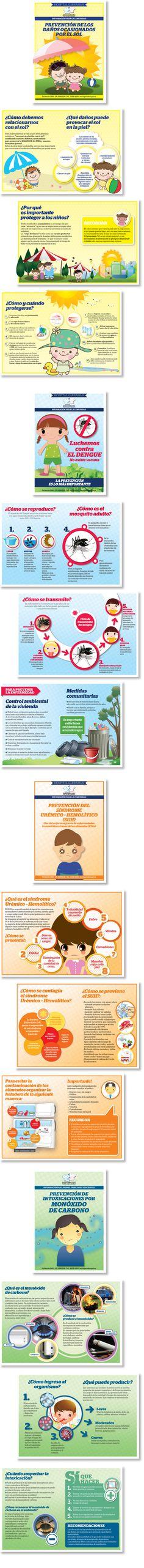 Diseño de folletos de Salud Ambiental para la Fundación Garrahan