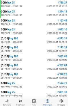 cour de l'or: Tradez l' Or