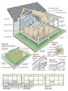 Plans for building the porch.