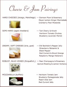 chees jam pairing Cheese and Jam Pairings for Easy, but Delicious Appetizer Plates Wine Cheese Pairing, Wine And Cheese Party, Cheese Pairings, Wine Tasting Party, Wine Pairings, Cheese Platters, Food Platters, Appetizer Plates, Yummy Appetizers
