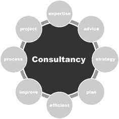 Free automation consultancy for robotic process automation Robotic process…