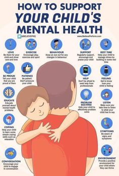 Giving parents the tools needed to support their child' mental health is very important! This can help them receive the same support at home, and in the end, lead to a more positive mental health for the student. #Children'shealth