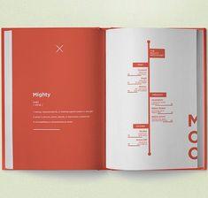 Ppt timeline ideas ppt design ideas: timeline book design layout, table of contents