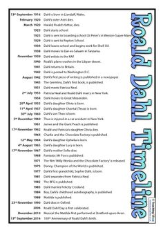Help your children to learn about Roald Dahl's life with our printable timeline resources. We have a handy overview (with related questions) and a set of 40 mini-posters for use on your classroom display boards! Classroom Display Boards, Classroom Displays, Roald Dalh, Roald Dahl Activities, James And Giant Peach, Life Timeline, Working Bee, Books For Teens, Chocolate Factory