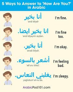 10 Best Learning arabic images in 2019