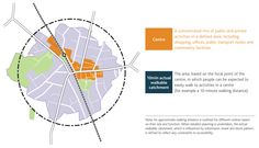 The Auckland Plan looks ahead to It considers how we will address our key challenges of high population growth, shared prosperity, and environmental degradation. Environmental Degradation, Cultural Center, Auckland, Public Transport, The Neighbourhood, Community, Urban, Activities, How To Plan