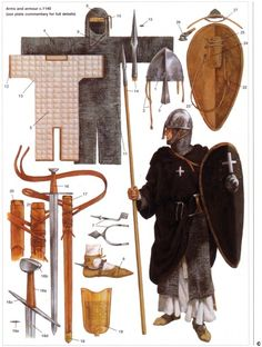 early hospitaller kit, Opsrey publishing drawing, note the vertical strapping of the kite shield