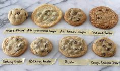 The chart shows how the different variations of ingredients will affect the outcome of your cookie!