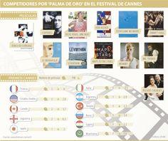 Las 18 mejores películas que no se puede perder de Cannes vía @larepublica_co Cannes Film Festival, Door Prizes, Get Well Soon