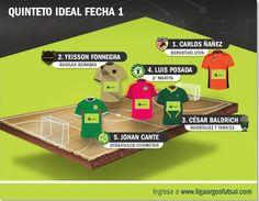 ¿Qué tl el quinteto ideal de la primera fecha? #FútbolRevolucionado