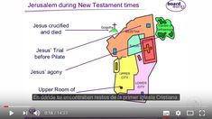 "Screenshot: First ""Christian Church"" in Jerusalem will shock you! (R$E) - YouTube 54 Kg, Christian Church, New Testament, Jerusalem, Jesus Christ, Youtube, Blessed, City, Christians"
