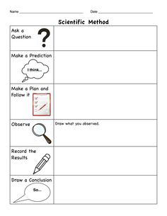 Printables Scientific Method Worksheet Pdf pinterest the worlds catalog of ideas k scientific method pdf