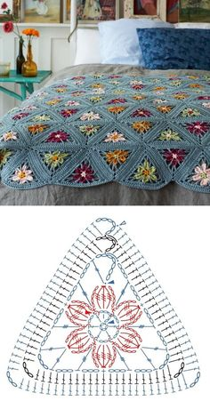 Crochet Triangle Pattern, Crochet Bedspread Pattern, Crochet Blocks, Granny Square Crochet Pattern, Crochet Flower Patterns, Crochet Diagram, Crochet Chart, Crochet Squares, Crochet Granny