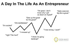 A Day in the Life as an Entrepreneur by Derek Halpern A Day In Life, The Life, Tutoring Business, I Messed Up, I Was Wrong, Dont Look Back, Im Excited, I Give Up, Ups And Downs