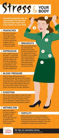 Stress not only affects your thoughts, moods and behavior, it can wreak physical and mental havoc in your body. Find out how.