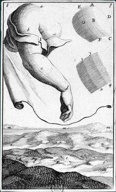 Abraham Bosse - Planche 8 : Exemples de variations d'effets / Illustration pour le Traité des manières de graver en taille-douce..., 1645 / BNF Est., Ed 30, rés.
