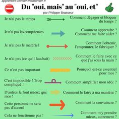 classroom quotes for kids inspiration Mommy Quotes, Quotes For Kids, Quotes Children, Positive Attitude, Positive Quotes, Inspirational Classroom Quotes, Education Positive, Educational Psychology, French Language Learning