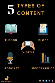 Your Content Marketing strategy has got to go right to attract and retain audience. Here are 5 types of Content that can work for your business. Online Marketing Services, Best Digital Marketing Company, Seo Services, Customer Behaviour, Reputation Management, Content Marketing Strategy, Business, Blog, Consumer Behaviour