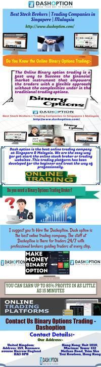 Option trading free tips dubai