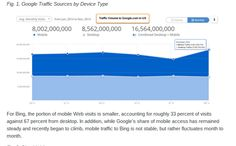 Mobile Search eCommerce http://www.ihumanmedia.com/2015/01/11/mobile-search-ecommerce/