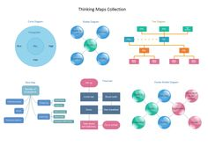 Marketing Strategy Concept Map